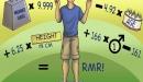 كيف تحسب السعرات الحرارية